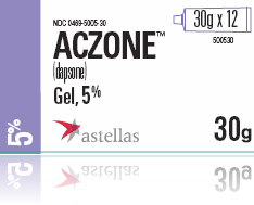 Aczone Fails to Impress for Rosacea